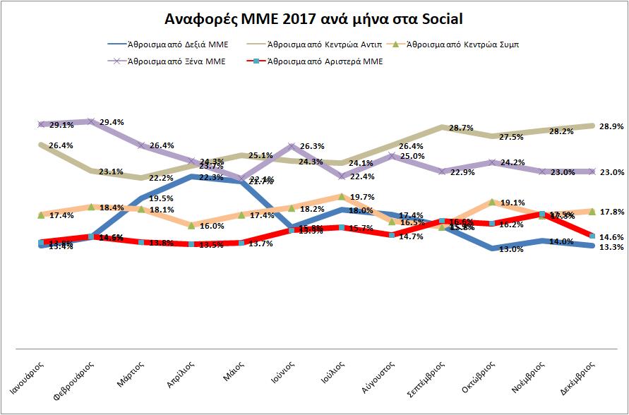 AnaforesMinasMME2017PolitSocial